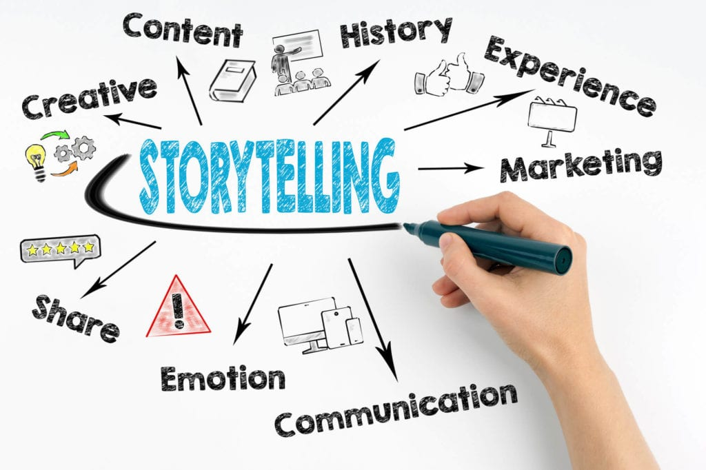 visual storytelling for small business